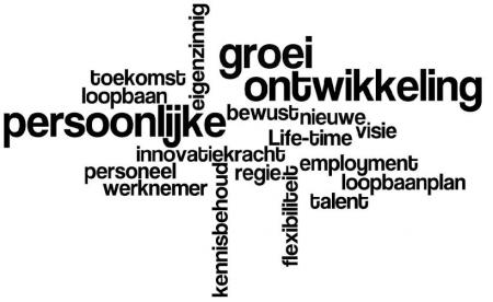Loopbaanbegeleiding Gent: vind de juiste richting voor jouw loopbaan